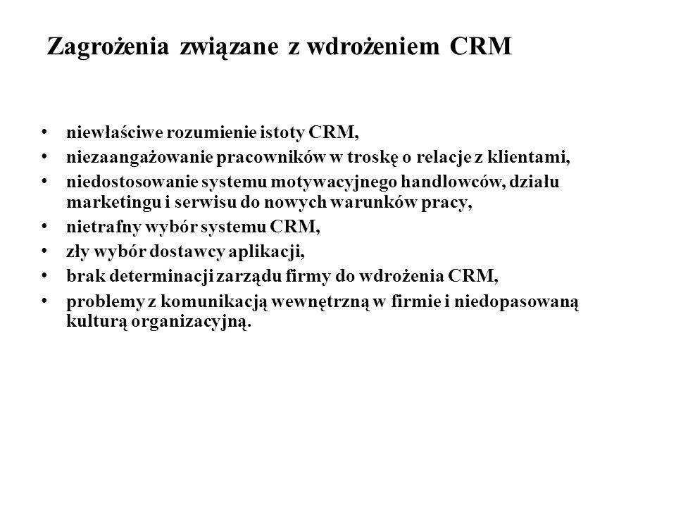 Zagrożenia związane z wdrożeniem CRM
