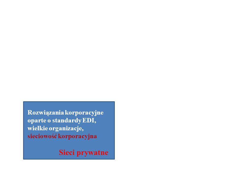 Rozwiązania korporacyjne oparte o standardy EDI, wielkie organizacje, sieciowość korporacyjna