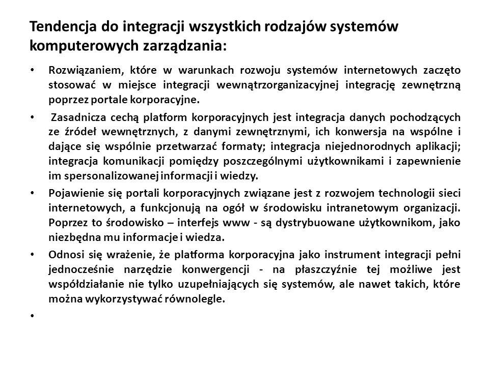 Tendencja do integracji wszystkich rodzajów systemów komputerowych zarządzania: