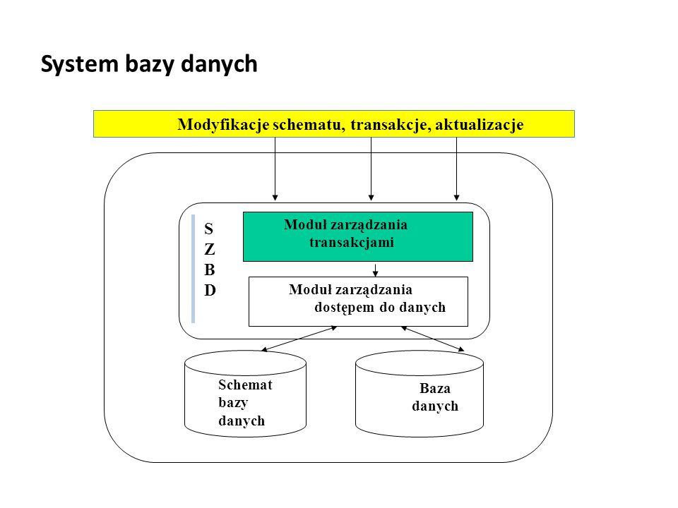 Modyfikacje schematu, transakcje, aktualizacje