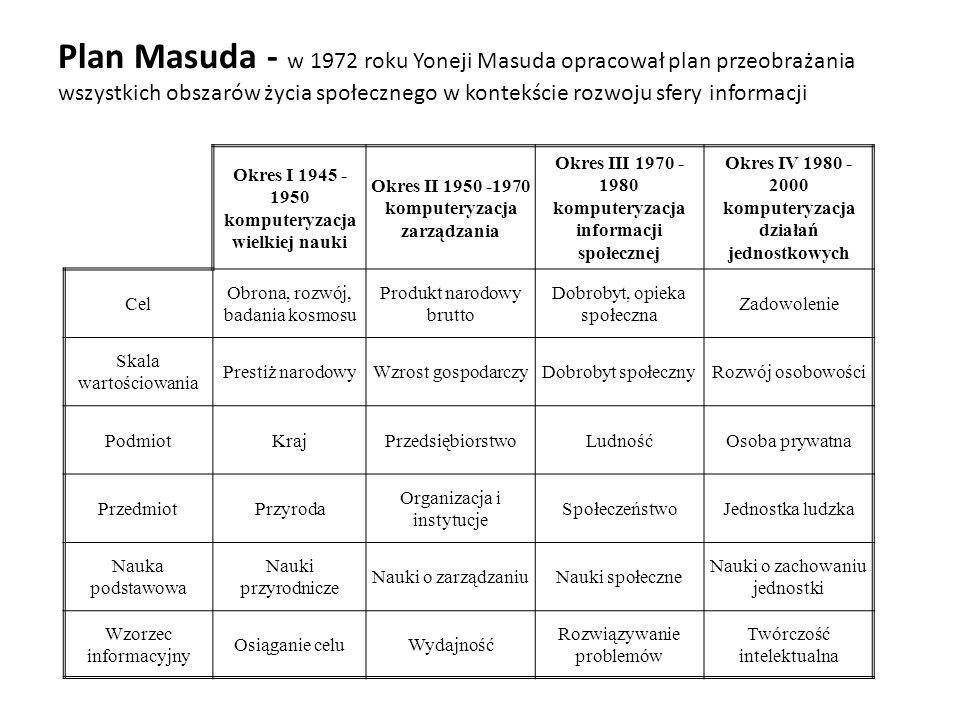 Plan Masuda - w 1972 roku Yoneji Masuda opracował plan przeobrażania wszystkich obszarów życia społecznego w kontekście rozwoju sfery informacji