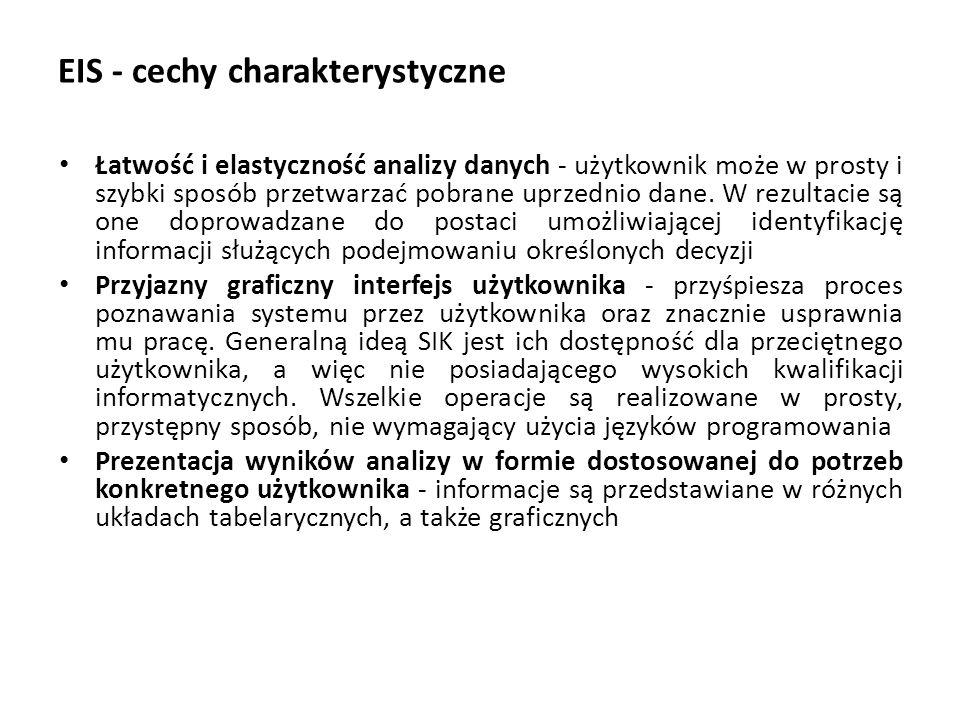 EIS - cechy charakterystyczne