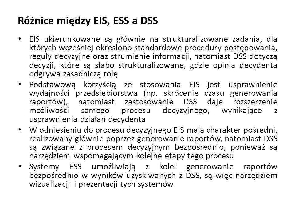 Różnice między EIS, ESS a DSS