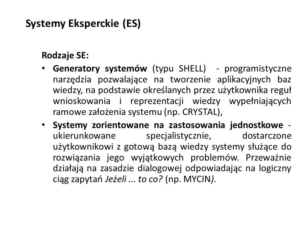 Systemy Eksperckie (ES)