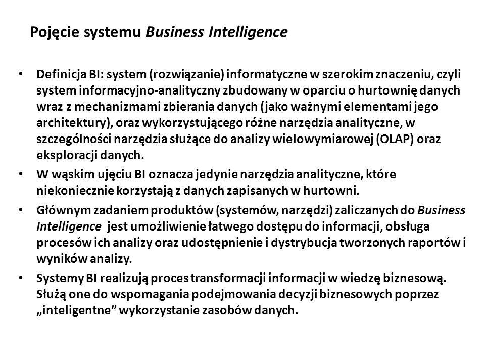 Pojęcie systemu Business Intelligence
