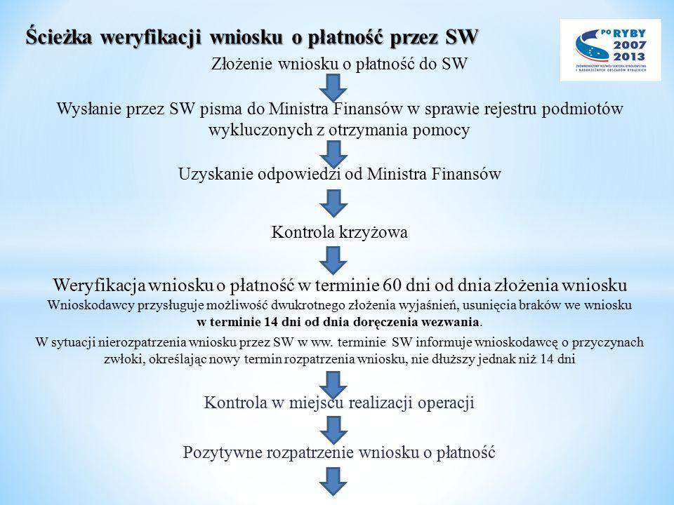 Ścieżka weryfikacji wniosku o płatność przez SW