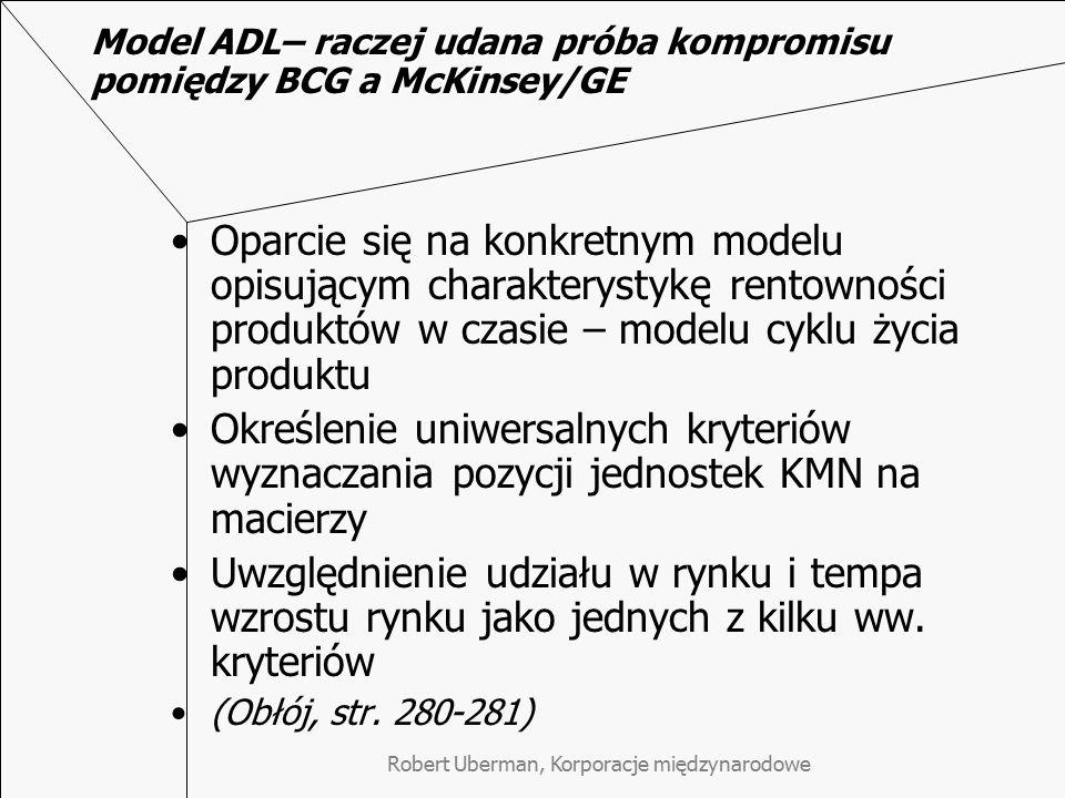 Model ADL– raczej udana próba kompromisu pomiędzy BCG a McKinsey/GE
