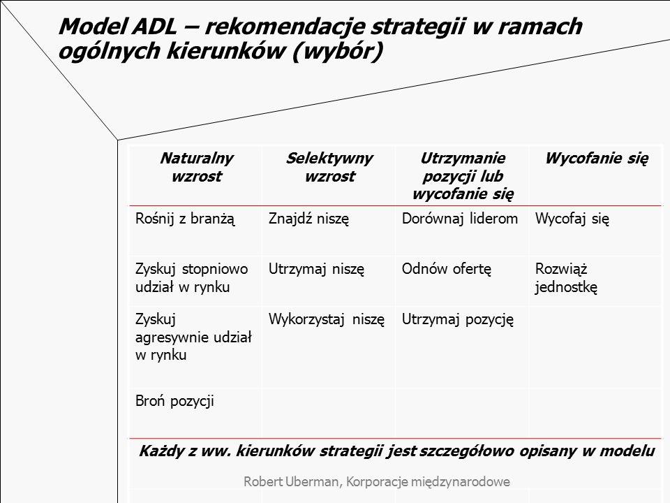 Model ADL – rekomendacje strategii w ramach ogólnych kierunków (wybór)