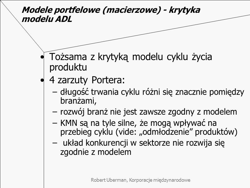Modele portfelowe (macierzowe) - krytyka modelu ADL