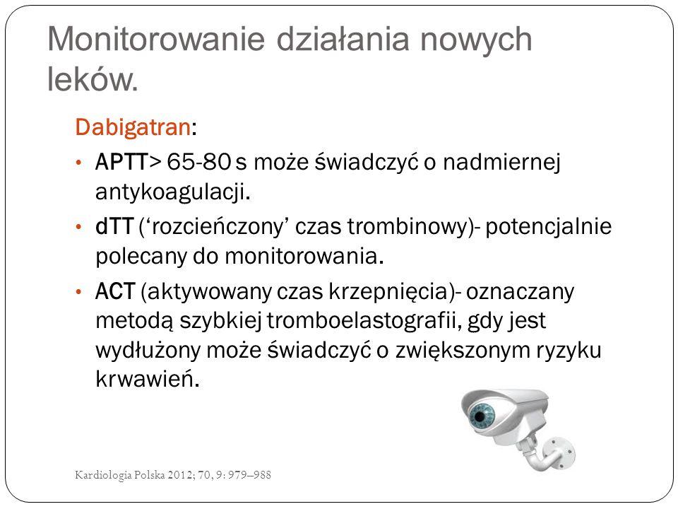 Monitorowanie działania nowych leków.