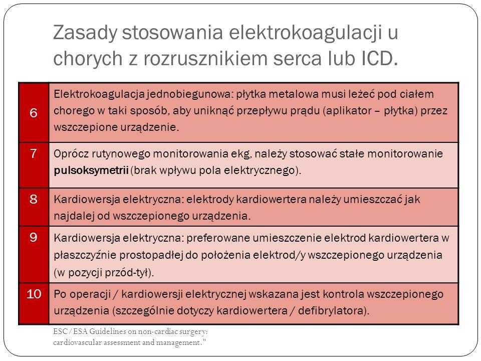 Zasady stosowania elektrokoagulacji u chorych z rozrusznikiem serca lub ICD.