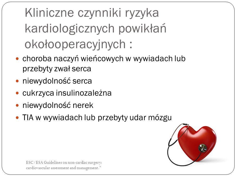 Kliniczne czynniki ryzyka kardiologicznych powikłań okołooperacyjnych :