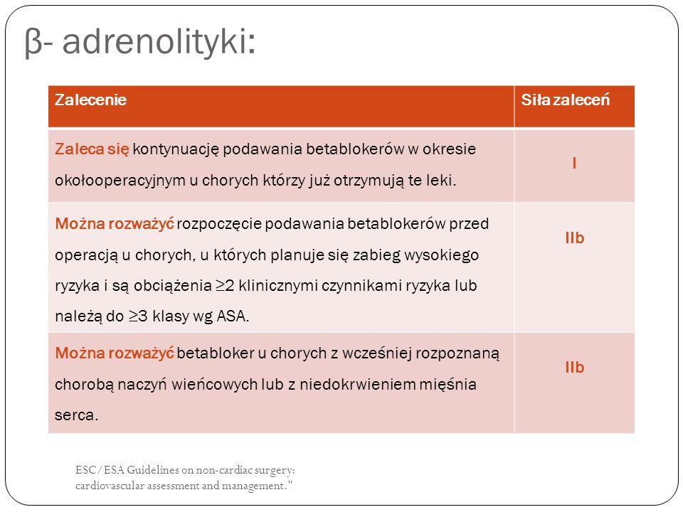 β- adrenolityki: Zalecenie Siła zaleceń
