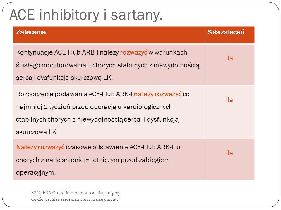 ACE inhibitory i sartany.