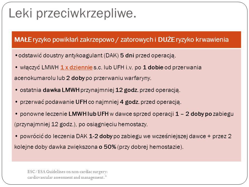 Leki przeciwkrzepliwe.
