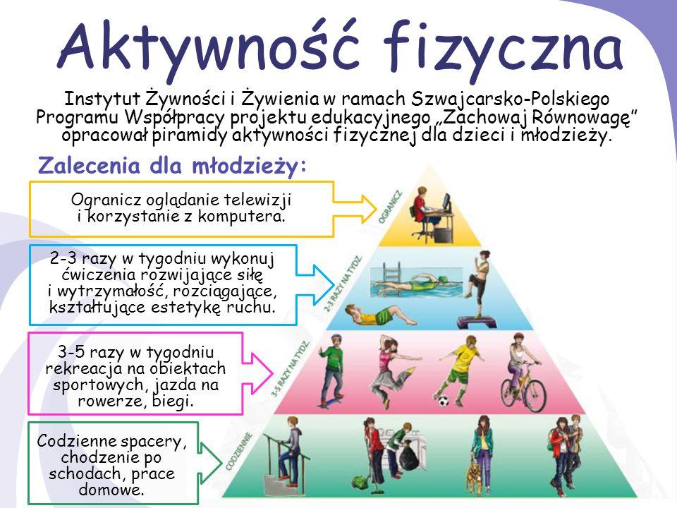 Zalecenia dla młodzieży: