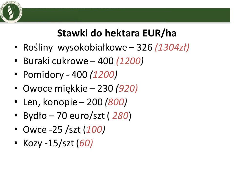 Stawki do hektara EUR/ha