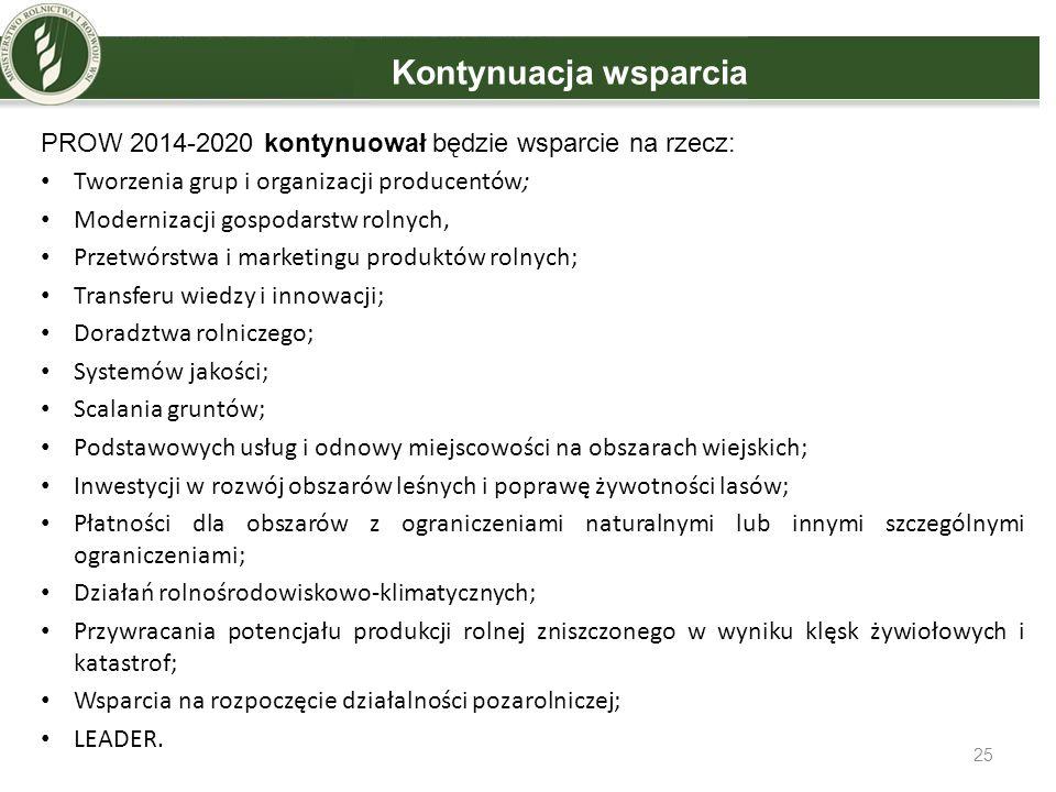 Kontynuacja wsparcia PROW 2014-2020 kontynuował będzie wsparcie na rzecz: Tworzenia grup i organizacji producentów;
