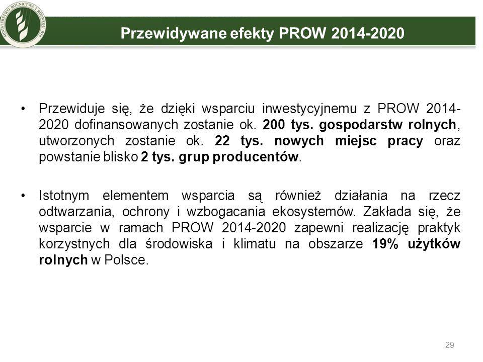 Przewidywane efekty PROW 2014-2020