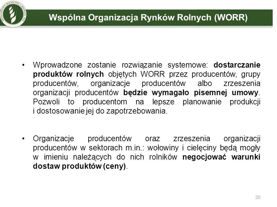 Wspólna Organizacja Rynków Rolnych (WORR)