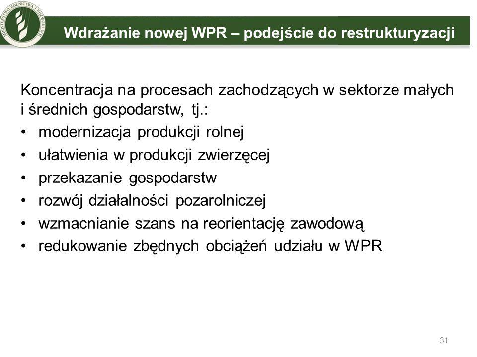 Wdrażanie nowej WPR – podejście do restrukturyzacji