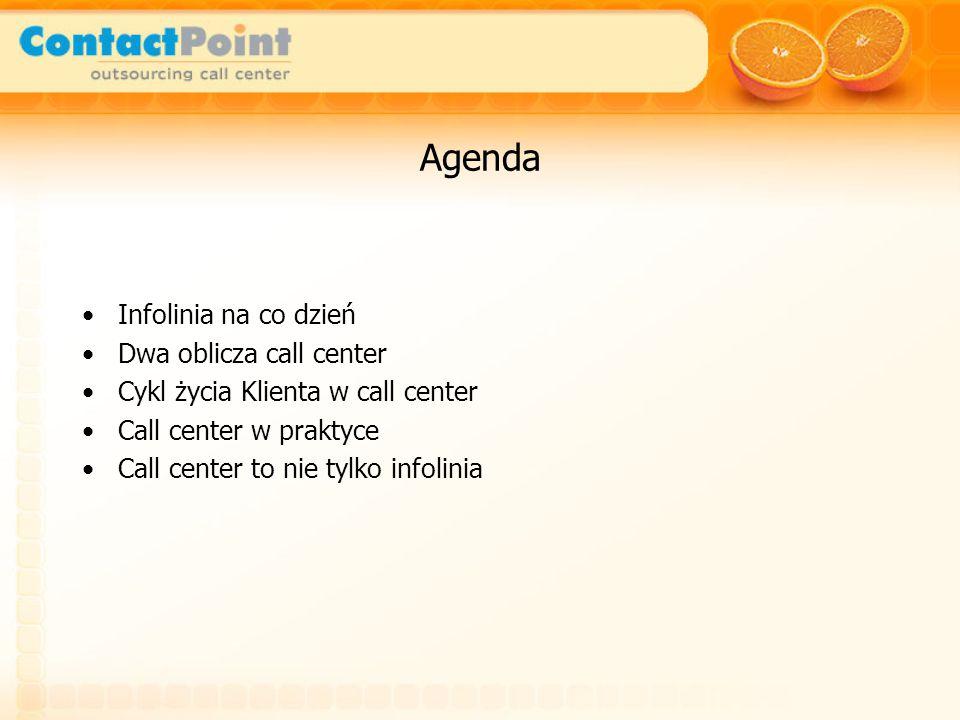 Agenda Infolinia na co dzień Dwa oblicza call center