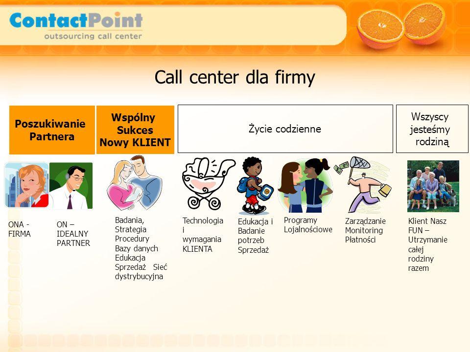 Call center dla firmy Wspólny Wszyscy Poszukiwanie Sukces