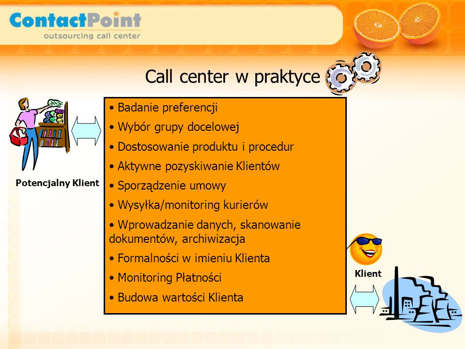 Call center w praktyce Badanie preferencji Wybór grupy docelowej