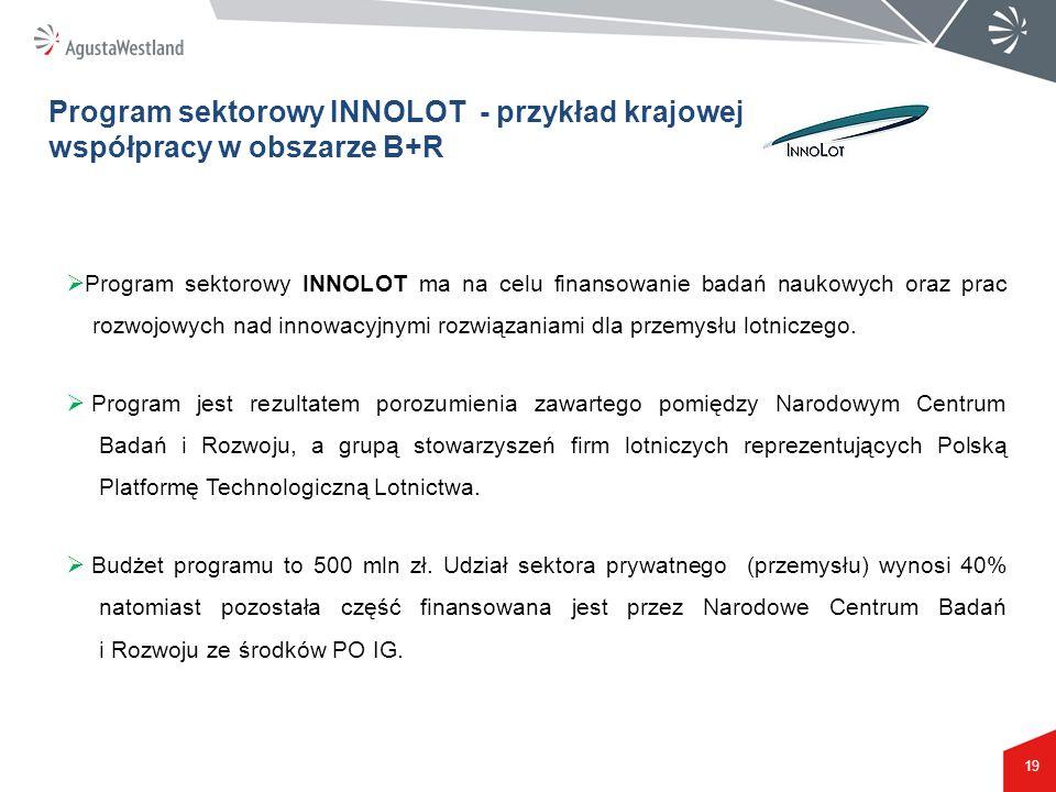 Program sektorowy INNOLOT - przykład krajowej współpracy w obszarze B+R