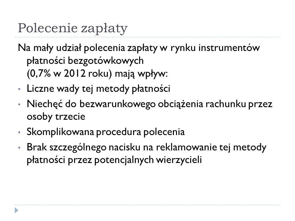 Polecenie zapłaty Na mały udział polecenia zapłaty w rynku instrumentów płatności bezgotówkowych (0,7% w 2012 roku) mają wpływ: