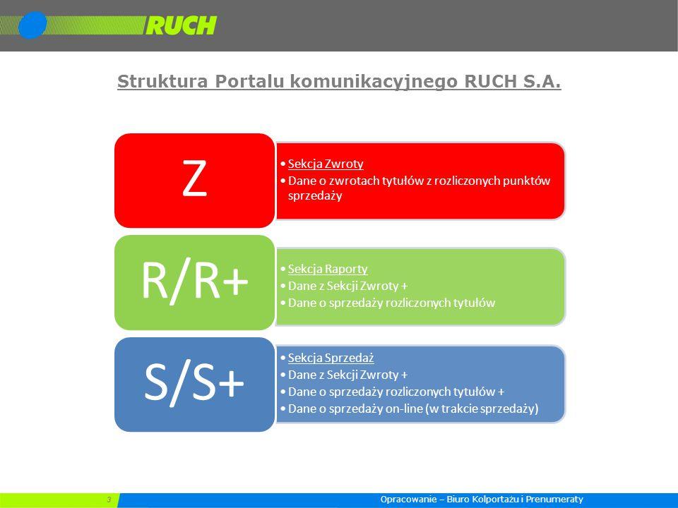 Struktura Portalu komunikacyjnego RUCH S.A.