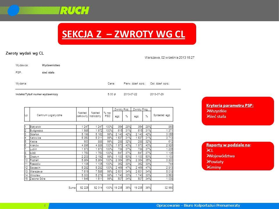 SEKCJA Z – ZWROTY WG CL Kryteria parametru PSP: Wszystkie Sieć stała