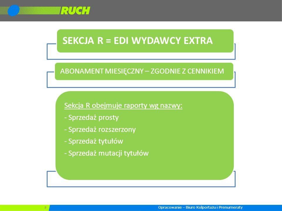 SEKCJA R = EDI WYDAWCY EXTRA