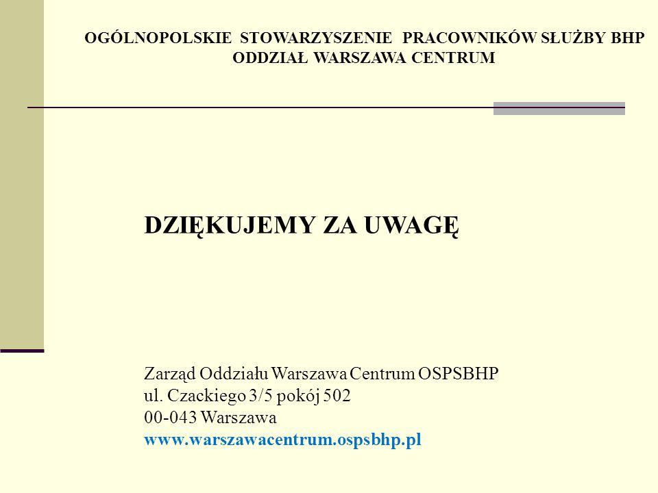 DZIĘKUJEMY ZA UWAGĘ Zarząd Oddziału Warszawa Centrum OSPSBHP