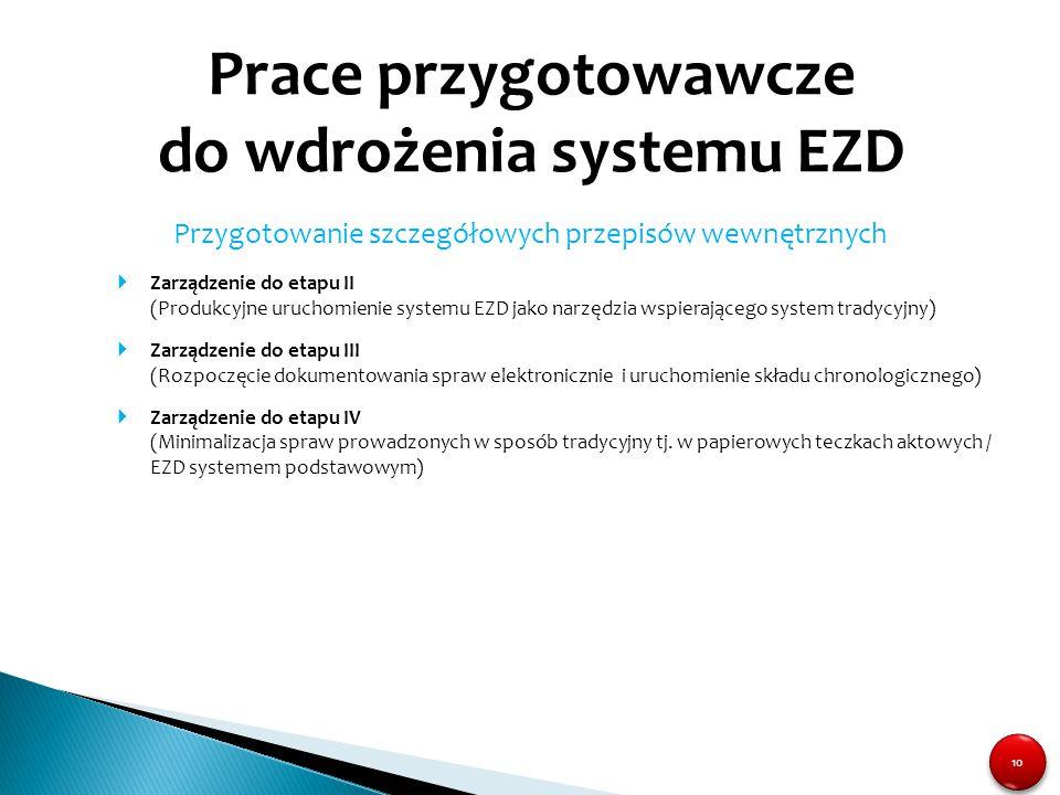 Prace przygotowawcze do wdrożenia systemu EZD
