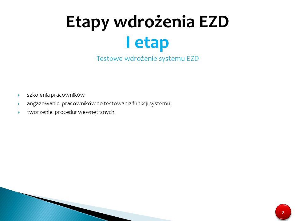 Testowe wdrożenie systemu EZD