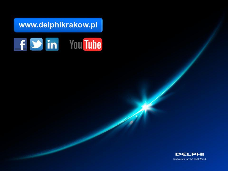www.delphikrakow.pl Dziękuje Państwu za uwage.
