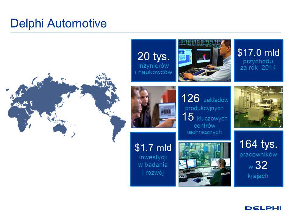 Delphi Automotive 20 tys. 126 zakładów produkcyjnych