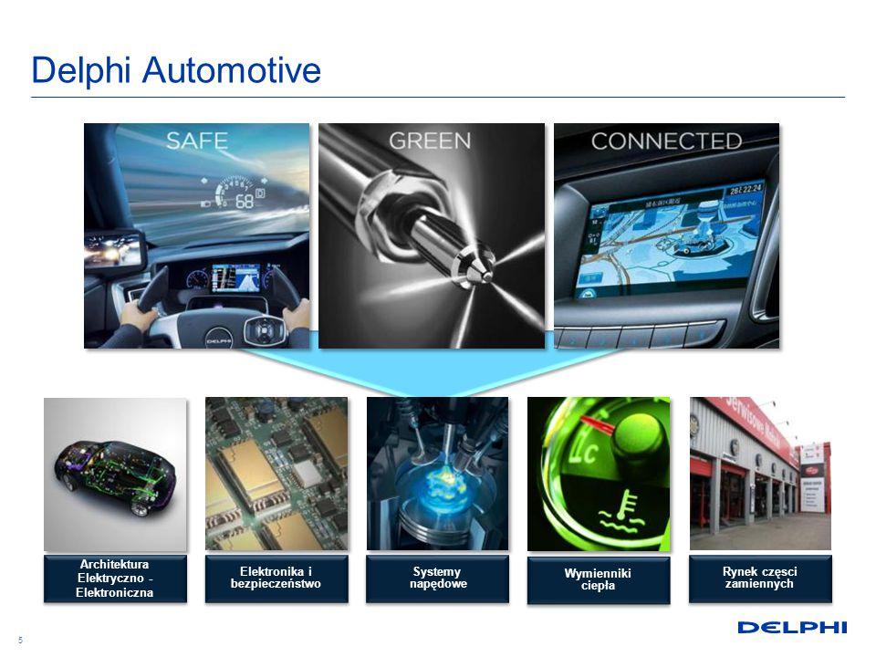 Delphi Automotive Architektura Elektryczno - Elektroniczna