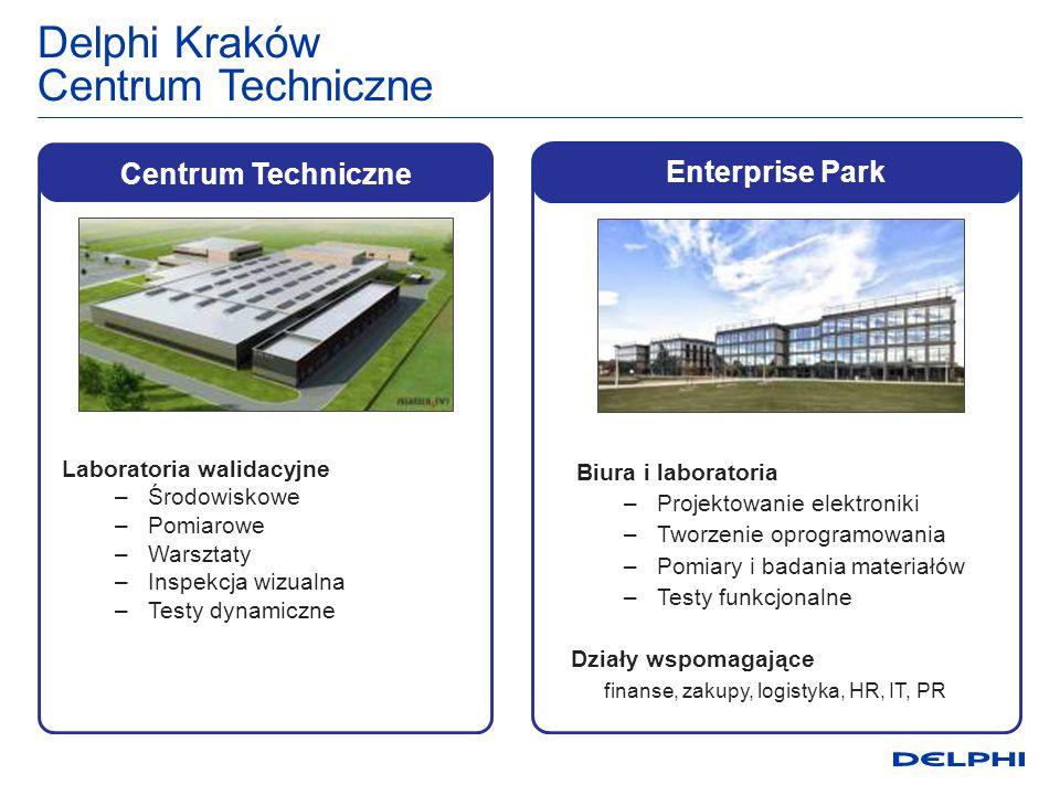 Delphi Kraków Centrum Techniczne