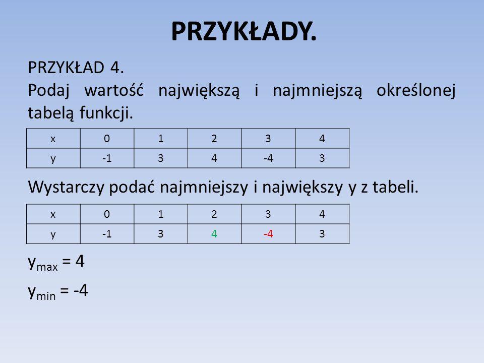 PRZYKŁADY. PRZYKŁAD 4. Podaj wartość największą i najmniejszą określonej tabelą funkcji. Wystarczy podać najmniejszy i największy y z tabeli.
