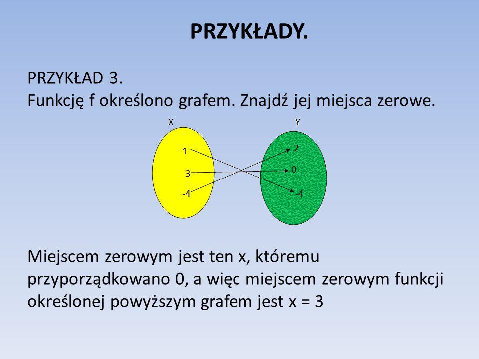 PRZYKŁADY. PRZYKŁAD 3. Funkcję f określono grafem. Znajdź jej miejsca zerowe.
