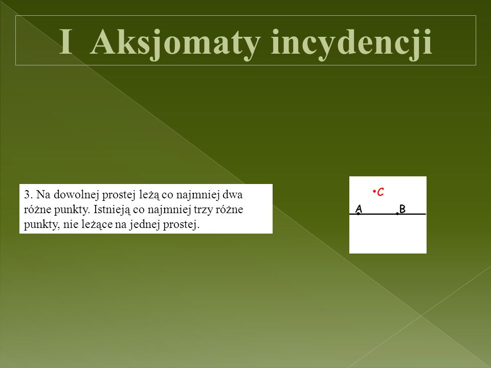 I Aksjomaty incydencji