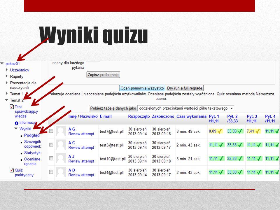 Wyniki quizu