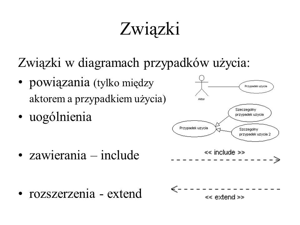 Związki Związki w diagramach przypadków użycia: