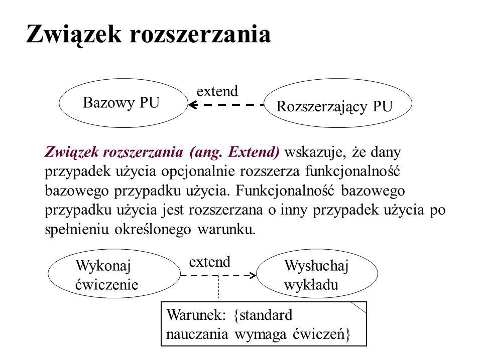 Związek rozszerzania extend Bazowy PU Rozszerzający PU