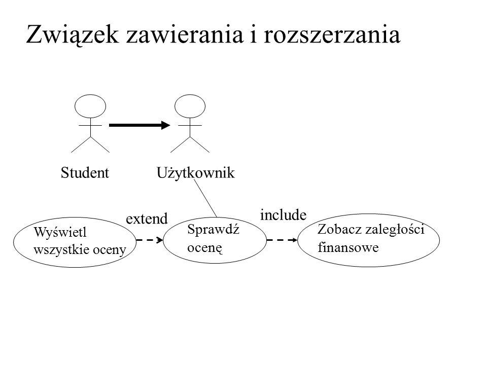 Związek zawierania i rozszerzania