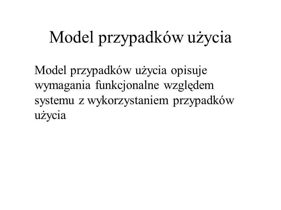 Model przypadków użycia