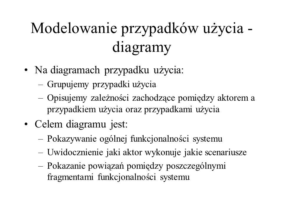Modelowanie przypadków użycia - diagramy