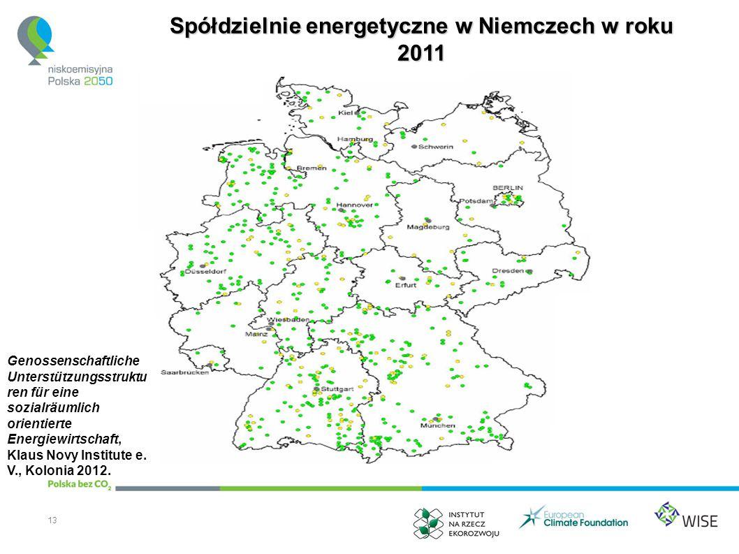 Spółdzielnie energetyczne w Niemczech w roku 2011